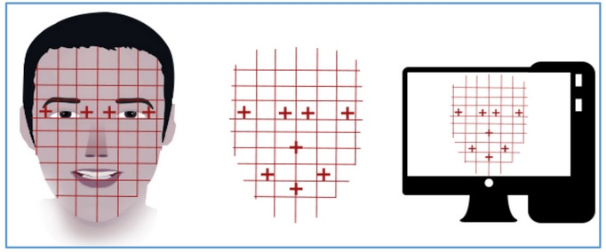 mosaicmoments quick grid guide metric