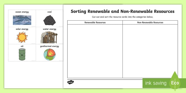renewable and nonrenewable resources worksheet pdf